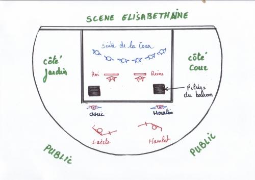 scène élisabéthaine